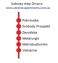 Subway Map Rent.Metro Map Dnepropetrovsk Apartments For Rent In Ukraine Rent